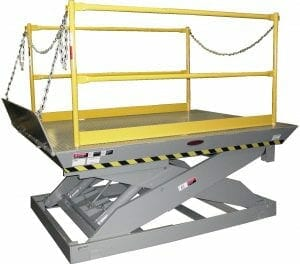 pit mount loading dock lifts