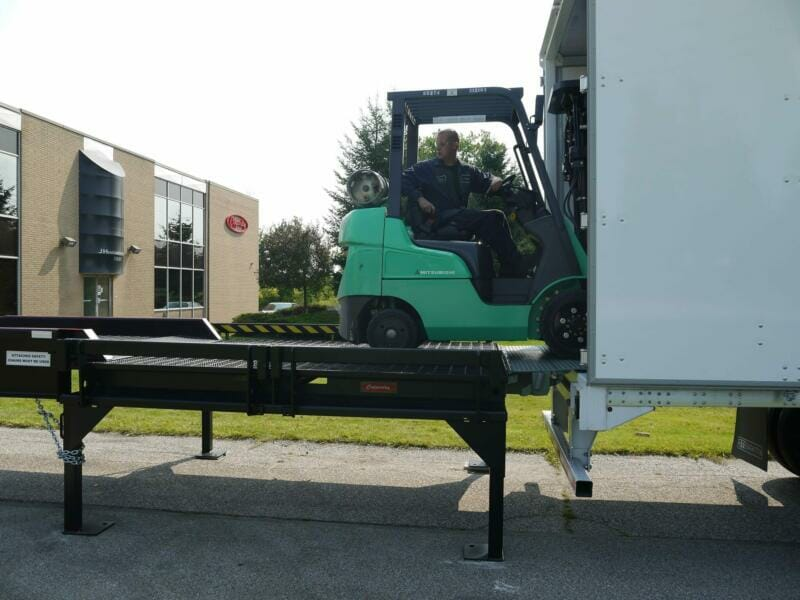 Portable Loading Dock Platform