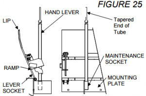 EOD Leveler Maintenance Positioning
