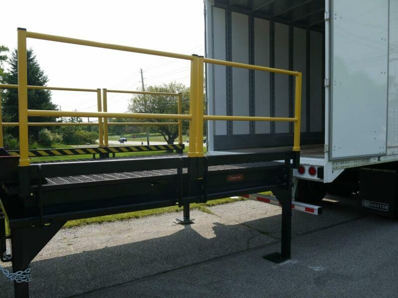 Loading Dock Platform from Copperloy®